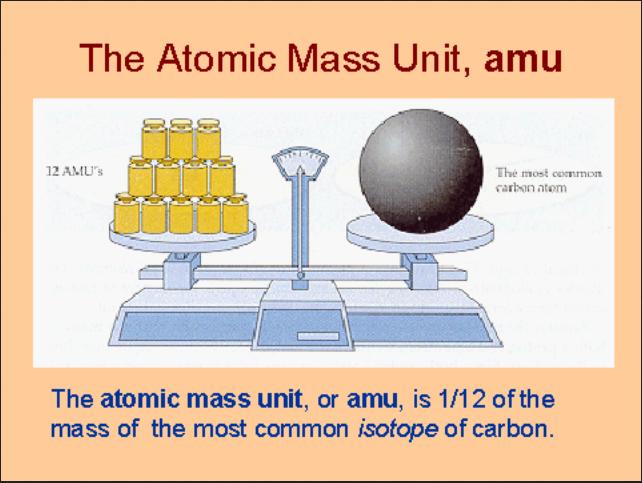 amu atomic mass unit san bernadino