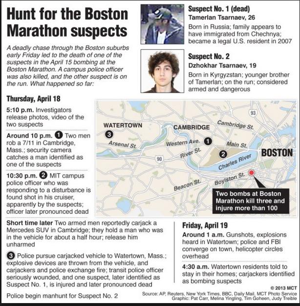 boston-2B999999999-2B88