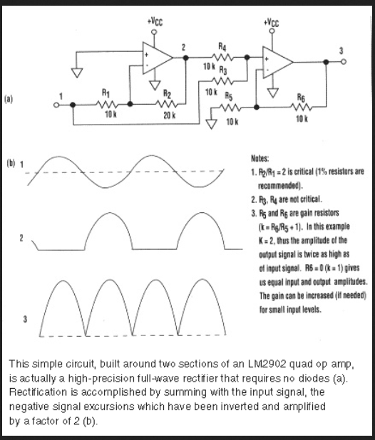 brain rectifier inverter