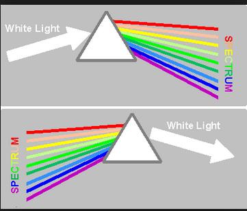newton spectrum prism light