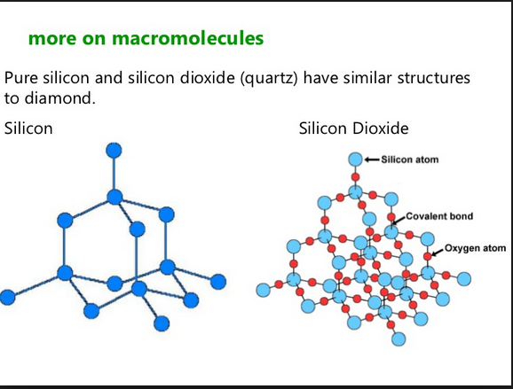 silicon dioxide sand