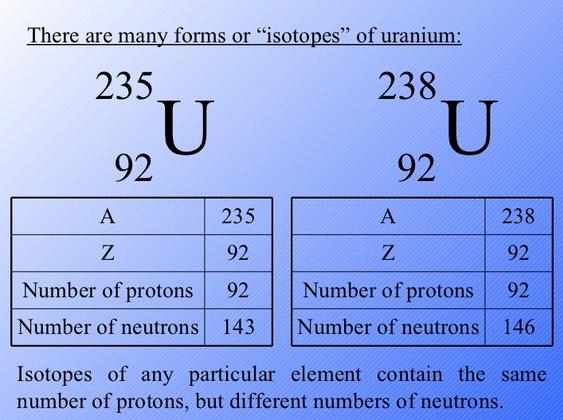 uranium-good-text2.png